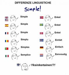 Funny lol -- Very yksinkertainen finnish language Daily Funny jokes Funny Images, Best Funny Pictures, Funny Photos, Finnish Memes, Funny Facts, Funny Jokes, Finnish Language, Best Of 9gag, Funny Pictures Can't Stop Laughing