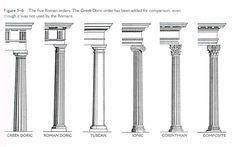 corinthian columns drawing - Google Search