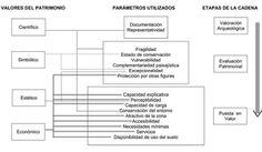 patrimonio INTANGIBLE - Complemento visual para explicar en clase.