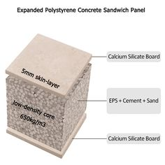 Calcium Silicate Expanded Polystyrene Concrete Sandwich Panels In 2020 Paneling Exterior Insulation Concrete