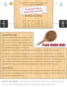 Which is Healthier: Chia Seeds or Flax Seeds? | Prevention