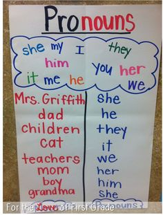 Anchor Charts - Parts of Speech iHeartLiteracy: Anchor Charts - Parts of Speech Grammar Anchor Charts, Writing Anchor Charts, Grammar And Punctuation, Teaching Grammar, Teaching Language Arts, Teaching Writing, Teaching Tips, Teaching English, Adjective Anchor Chart