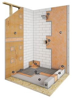 Waterproofing a wet room / shower: System components - Schluter-Systems We use this system it is time consuming but worth the added steps in commercial as well as home use Lost Soul Upstairs Bathrooms, Basement Bathroom, Wet Room Bathroom, Bath Room, Remodled Bathrooms, Bathroom Renos, Master Bathroom, Ideas Baños, Decor Ideas