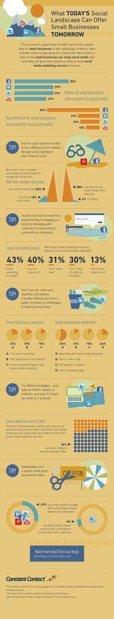 i social network per le #PMI durante l'estate #Infografica #socialmedia #smm