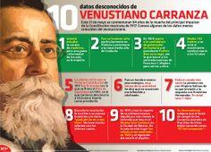 Este 21 de mayo se conmemoron 94 años de la muerte del principal impulsor de la Constitución mexicana de 1917. Conoce algunos de los datos menos conocidos del revolucionario. #Infografia