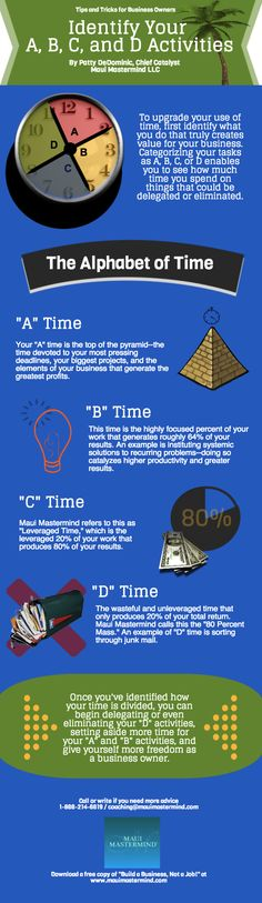 "Download a FREE copy of ""Build a Business, Not a Job!"" at www.mauimastermind.com #mauimastermind #business #infographic #scale #grow #rich #wealth #tips #tricks #format #package #system #alphabet #time #management #activity"