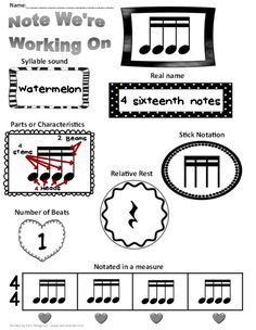 Great idea for reminding students of notes we are working on. Classroom Resources - Ms. Mangusso's Music class