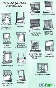Window Covering Styles