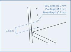Standard Lochabstand für Regalböden von Billy Regalen von Ikea