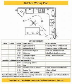 Electrical Wiring Residential Instructors Guide