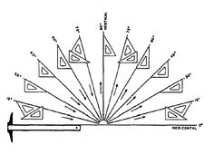 Triangles-in-Combination.png 482×348 pixels