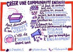 Créer une communauté engagée #socialmedia #réseauxsociaux #engagement