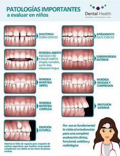 180 Ideas De Clinica Ortodoncia Clinica Ortodoncia Ortodoncia Odontología