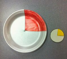 Angle Measurement Ideas - Great way to teach angle rotation and also to allow students to find out that angle measures are the same despite the size of the rays! For other ideas, please visit my blog: http://mrs-c-classroom.blogspot.com