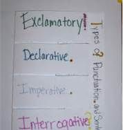 Foldables For Language Arts - Bing Images