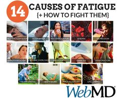 http://www.webmd.com/sleep-disorders/ss/slideshow-fatigue-causes-and-remedies?ecd=soc_pin_04072015_causesoffatigueandsleepiness Cause 1: Not Enough Sleep. It may seem obvious but you could be getting too little #sleep. That can negatively affect your concentration and health. Adults should get seven to eight hours every night. #fatigue #sleepiness