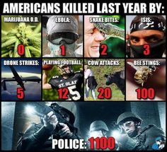 Death by police. Needs to stop. ~ trish