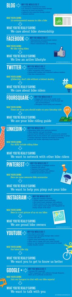 Check out this useful infographic on how to communicate the message of your brand with Social Media.