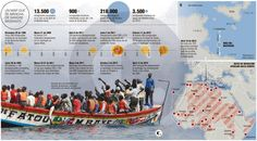 Estatísticas y una mapa de los patrónes de inmigrantes que vienen a Europa