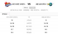 [농구] ★토정비결★ 2월15일 고양오리온 vs 서울삼성