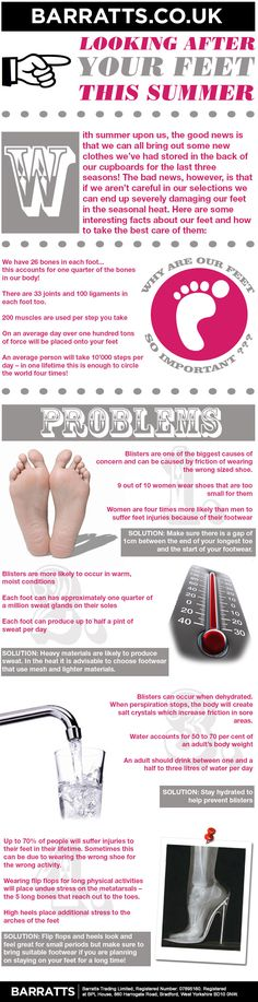 Looking After Your Feet ThisSummer - helpful tips for healthy soles and toes!