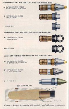 obus 105 mm m101 - Búsqueda de Google