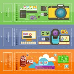 Upload Video, Photo Processing by robuart on Creative Market