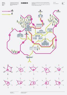 10 around MI by densitydesign