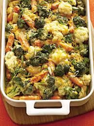 thanksgiving recipes - Google Search