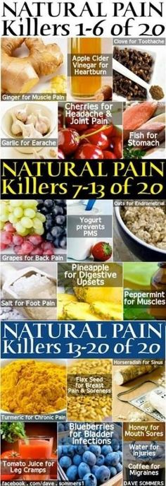 20 Natural Pain Killers - 1 Ginger-muscle pain 2 Apple Cider Vinegar-heartburn 3 Clove-toothache 4 Garlic-earache 5 Cherries-headache/joint pain 6 Fish-stomach pain 7 Grapes-back pain 8 Yogurt-prevents PMS 9 Oats-Endrometrial 10 Salt-foot pain 11 Pineapple-digestive upsets 12 Peppermint-muscle pain 13 Turmeric-chronic pain 14 Flax Seed-breast pain/soreness 15 Horseradish-sinus 16 Tomato Juice-leg cramps 17 Blueberries-bladder infections by justine67