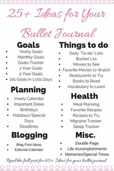 Here's a unique and detailed list of pages for your bullet journal.