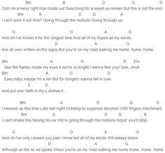 Ed Sheeran - I'm a Mess Chords Capo 1