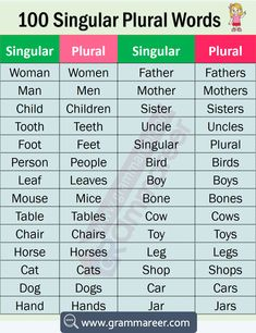 English Phonics, English Vocabulary Words, English Phrases, Learn English Words, English Grammar, Nouns And Verbs Worksheets, Number Words Worksheets, Singular And Plural Words, Nouns Exercises