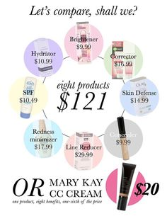 Let's compare ;) Mary Kay Newest 8 benefits ALL In One CC cream!