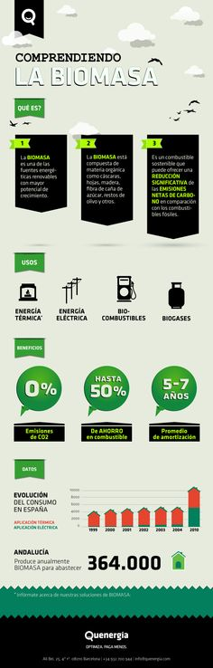 Los beneficios de la biomasa
