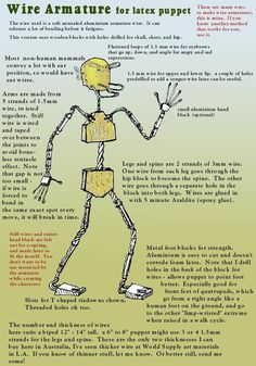 Basic Wire Armature  Suitable for foam latex type puppets, not for claymation.  - by Nick Hilligoss