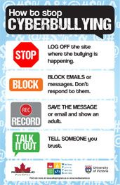 WITS primary school bully prevention program (printables, resource guide)