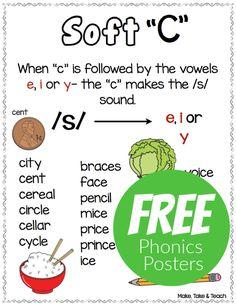 Phonics Chart, Phonics Flashcards, Phonics Rules, Spelling Rules, Jolly Phonics, Phonics Reading, Teaching Phonics, Phonics Activities, Reading Activities
