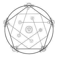 Reverse Transmutation Circle by kprimewolf.deviantart.com on @DeviantArt