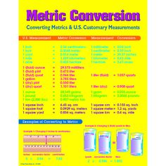 Metric Conversion Chart   MyHowTo    Metric