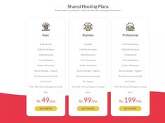 iHostMart.com chpest SSD hosting provider Plans Cheap Hosting, Business Professional, Good And Cheap, Tech News, How To Start A Blog, Get Started, Told You So, How To Plan
