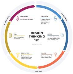 L'évolution des designers UI/UX en designers de produits | Creative blog by Adobe