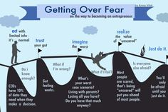 Getting Over Fear On The Way To Becoming an Entrepreneur