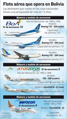 Airplane Tails Google Search Airliner Tails