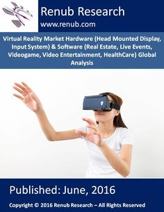 Virtual Reality Market Hardware (Head Mounted Display, Input System) & Software (Real Estate, Live Events, Videogame, Video Entertainment, HealthCare) Global Analysis