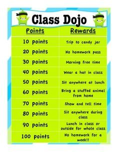 Dojo Reward Chart This chart will help motivate students to reach point goals using Class Dojo. Background provided by: Please visit .This chart will help motivate students to reach point goals using Class Dojo. Background provided by: Please visit . Classroom Incentives, Classroom Behavior Management, Behaviour Management, Behavior Rewards, 3rd Grade Classroom, Kindergarten Classroom, School Classroom, Classroom Ideas, Class Dojo Rewards
