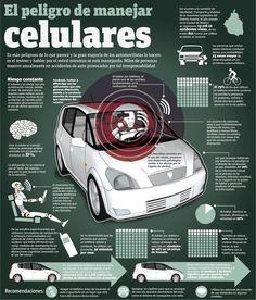 El Peligro de Manejar con Celulares