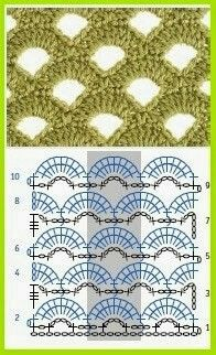 FREE Stitch pattern (Crochet) - Pinned by intheloopcrafts. FREE Stitch pattern (Crochet) - Pinned by intheloopcrafts. Crochet Stitches Chart, Crochet Motifs, Crochet Diagram, Crochet Patterns, Dot Patterns, Crochet Diy, Mode Crochet, Confection Au Crochet, Crochet Instructions
