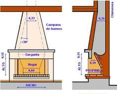 Estufas Chimeneas y Barbacoas: Manual Construcción de estufas Build A Fireplace, Fireplace Design, Tyni House, Pavillion, Chiminea, Grill Design, Rocket Stoves, Barbacoa, Vintage Design