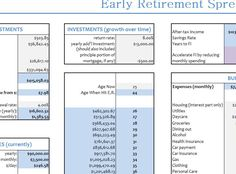 Early Retirement Spreadsheet